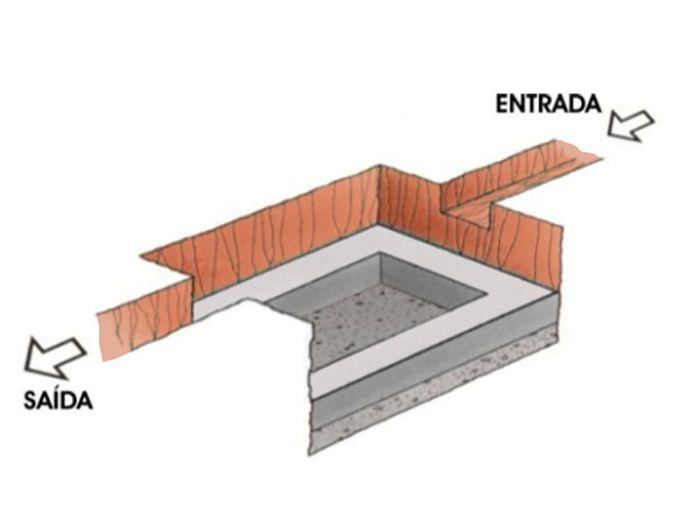Desenho gráfico de uma caixa de gordura com entrada e saída